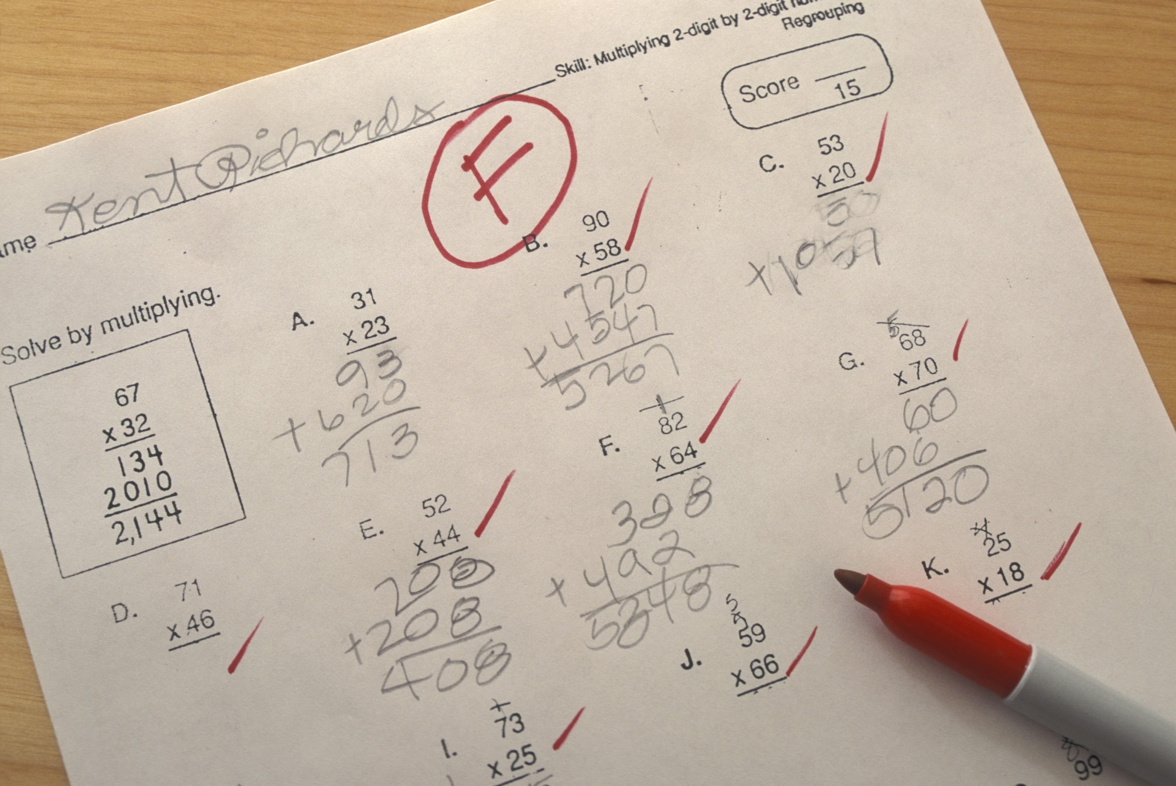 118_10_School_Behavior_Distractibility_SS_118_Failed math test ...